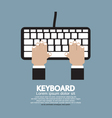 Hands Typing Keyboard vector image