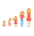 Caucasian Girl Growing Stages With vector image vector image