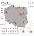 map poland epidemic and quarantine emergency vector image vector image
