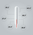 thermometer icon body temperature vector image vector image