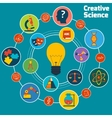 Creative science concept vector image