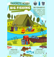 fishing hobby poster with fisher camp at lake vector image vector image
