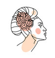 line drawing profile a beautiful woman vector image vector image