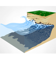 Wave coastal nature background vector image vector image