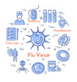 concept bacteria and viruses - flu virus vector image vector image