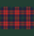diagonal fabric texture plaid seamless pattern vector image vector image