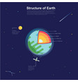 earth structure on blue background vector image vector image