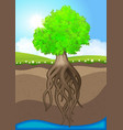 ecology modern design green tree vector image