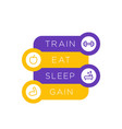 train eat sleep step labels with fitness icons vector image vector image