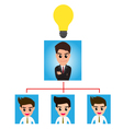 Company structure concept vector image vector image