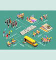 inclusive education isometric flowchart vector image vector image