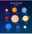 set of planets of solar system vector image