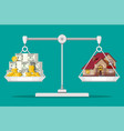 balance scales with private house and money vector image vector image