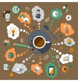 Coffee creative concept vector image vector image