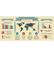 Coffee infographics with world map vector image vector image