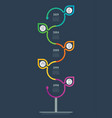 vertical timeline infographics sustainable vector image vector image
