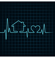 Heartbeat make a home and heart icon vector image