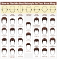 different faces and haircuts vector image